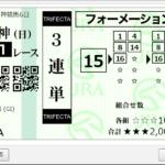 10万馬券への道7 2019年桜花賞