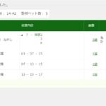10万馬券への道9 2019年NHKマイルカップ